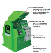 Máy tái chế phế liệu công nghiệp  Sincro-315EKO Guidetti