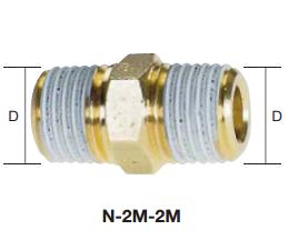 Nipple  N-2M-2M (313-8241) Trusco