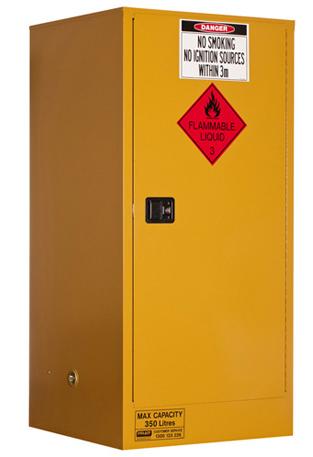 Tủ chứa chất lỏng dễ cháy  5560AS Pratt