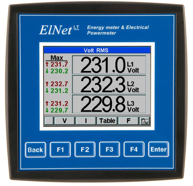 Đồng hồ đo điện nặng và bảo vệ tủ điện LT ELNET