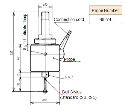 Đầu đo TP1 (S) cho máy CMM 68274 ACCRETECH
