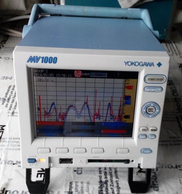 Bộ phân tích dữ liệu điện MV1024 Yokogawa