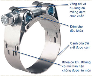 Đai Siết Cổ Dê Inox Chịu Tải Nặng, bản rộng 18mm, dây xiết 19-21mm  GBSM 19-21/18 W4 Norma