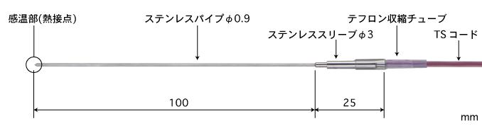 Đầu đo nhiệt độ  BS-22E0-020-TS1-ASP Anritsu